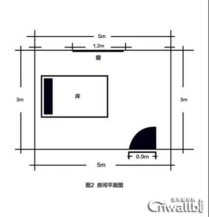 墙布上墙的步骤和测量方式,蝶绣告诉你墙布施工有多考究!
