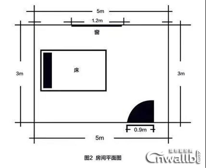 丽绣墙布教你超实用测量方法,帮你一省到底!