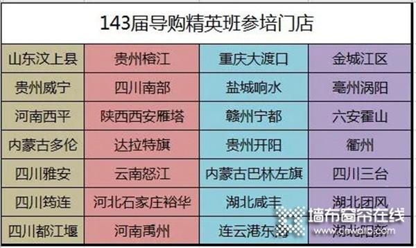 如鱼得水窗帘精品:第143届导购精英班,28家门店51位同学顺利结业啦!